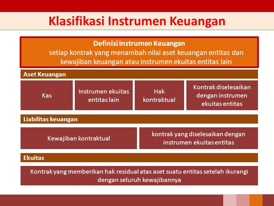 Perkembangan Standar PSAK 55 Instrumen Keuangan: Pengakuan dan Pengukuran diadopsi dari IAS 39 Financial Instrumen: Recognition & Measurement In Novem