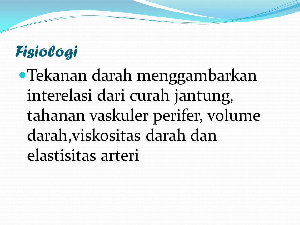 Fisiologi Tekanan darah menggambarkan interelasi dari curah jantung, tahanan vaskuler perifer, volume darah,viskositas darah dan elastisitas arteri