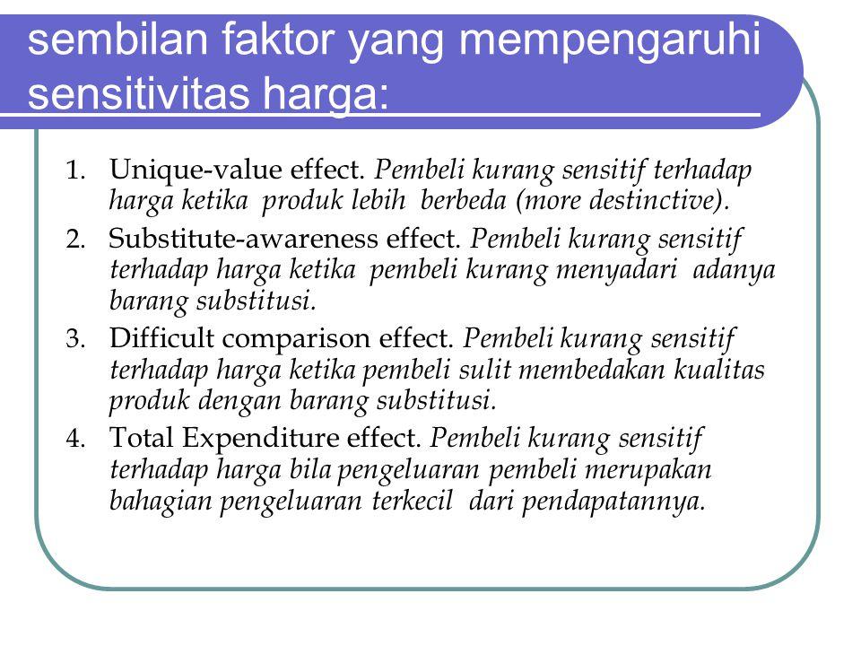 sembilan faktor yang mempengaruhi sensitivitas harga: 1.