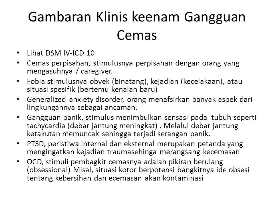 Gambaran Klinis keenam Gangguan Cemas Lihat DSM IV-ICD 10 Cemas perpisahan, stimulusnya perpisahan dengan orang yang mengasuhnya / caregiver. Fobia st