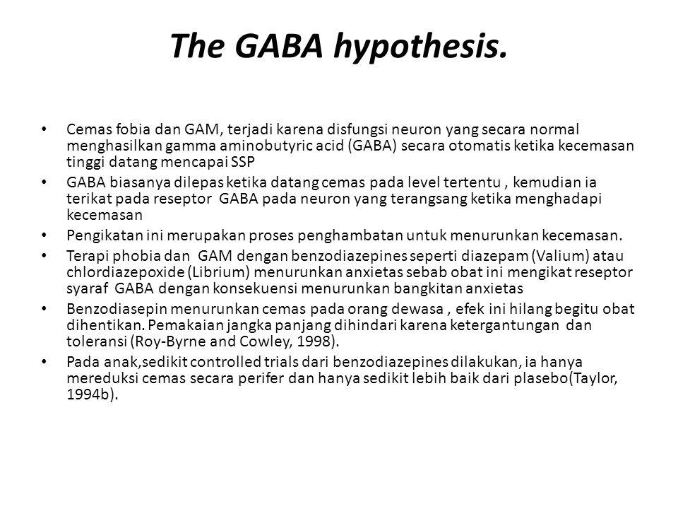 The GABA hypothesis. Cemas fobia dan GAM, terjadi karena disfungsi neuron yang secara normal menghasilkan gamma aminobutyric acid (GABA) secara otomat