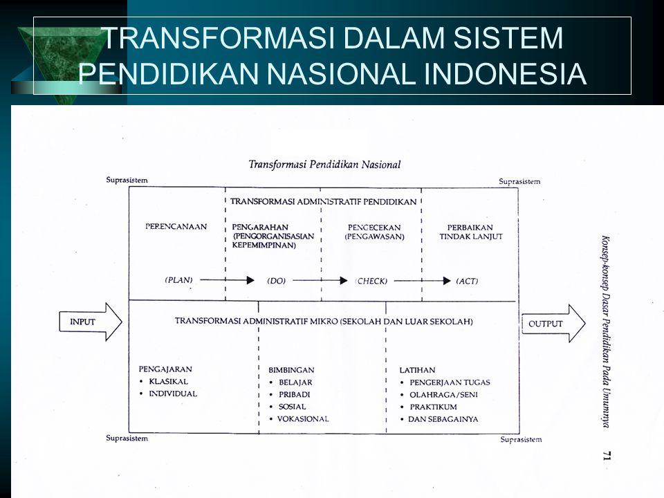 TRANSFORMASI DALAM SISTEM PENDIDIKAN NASIONAL INDONESIA 6/8/201513