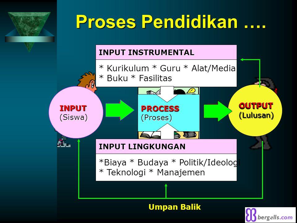 9 PROCESS INPUT Proses Pendidikan Pendidikan …. INPUT(Siswa) OUTPUT(Lulusan) PROCESS(Proses) Umpan Balik INPUT INSTRUMENTAL INPUT LINGKUNGAN * Kurikul