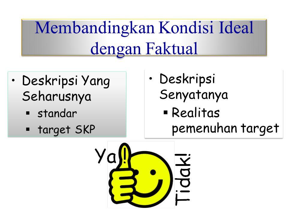 Membandingkan Kondisi Ideal dengan Faktual Deskripsi Senyatanya  Realitas pemenuhan target Deskripsi Senyatanya  Realitas pemenuhan target Deskripsi Yang Seharusnya  standar  target SKP Deskripsi Yang Seharusnya  standar  target SKP