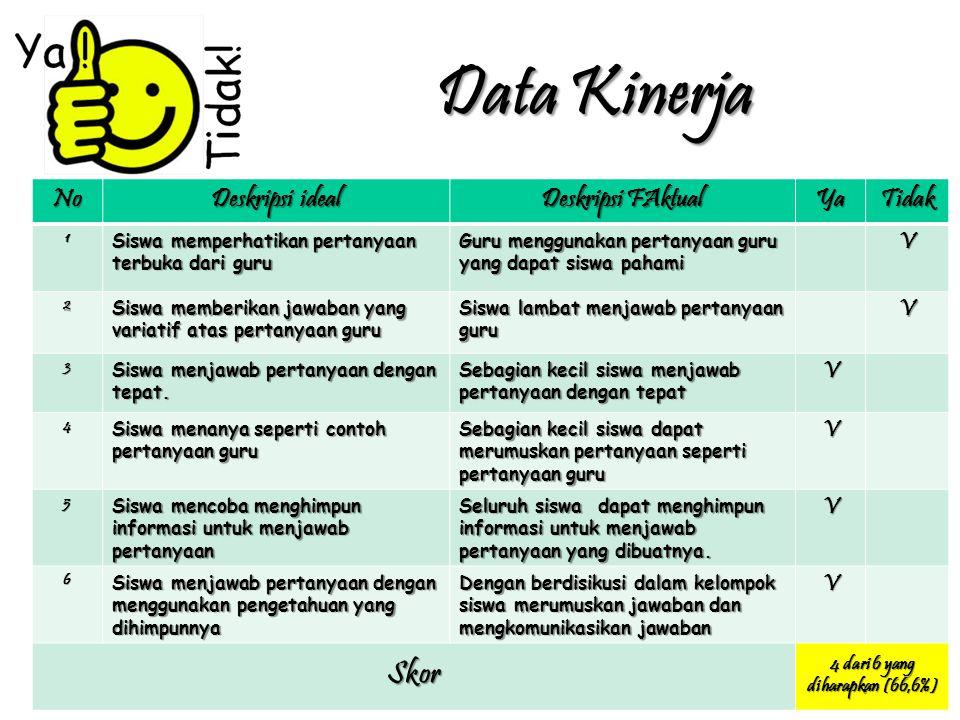 Data Kinerja.