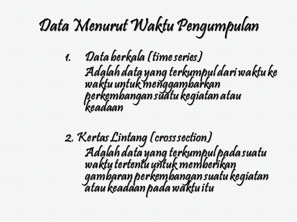 Data Menurut Waktu Pengumpulan 1.Data berkala (time series) Adalah data yang terkumpul dari waktu ke waktu untuk menggambarkan perkembangan suatu kegiatan atau keadaan 2.