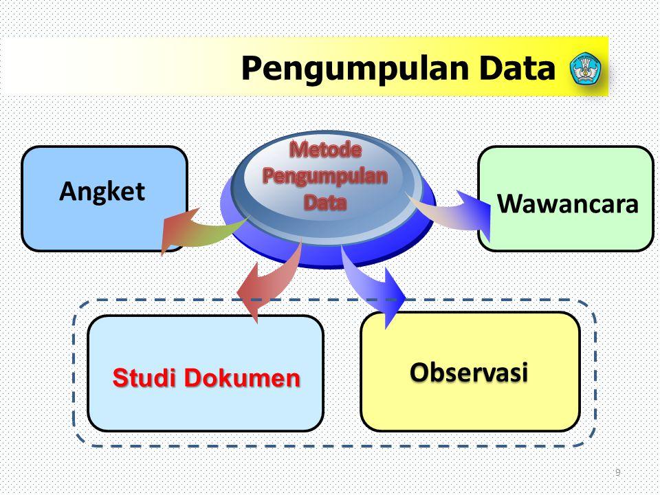 9 Angket Studi Dokumen Observasi Wawancara Pengumpulan Data