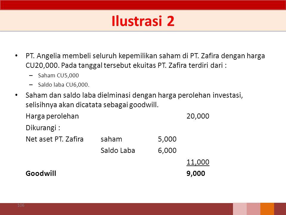 Ilustrasi 2 PT. Angelia membeli seluruh kepemilikan saham di PT. Zafira dengan harga CU20,000. Pada tanggal tersebut ekuitas PT. Zafira terdiri dari :