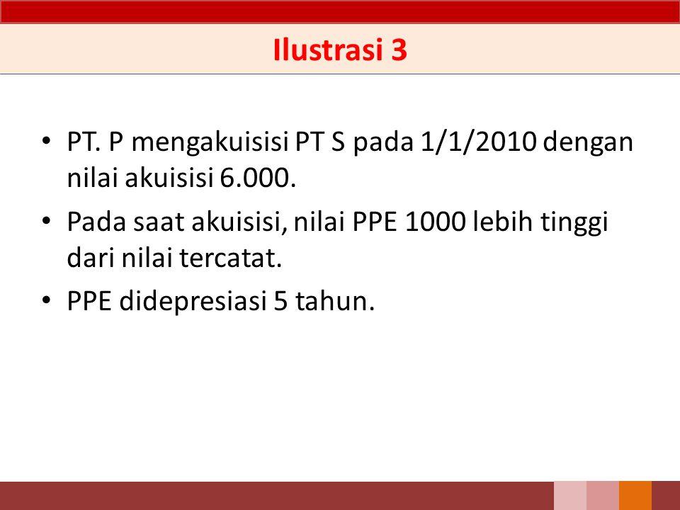 Ilustrasi 3 PT. P mengakuisisi PT S pada 1/1/2010 dengan nilai akuisisi 6.000. Pada saat akuisisi, nilai PPE 1000 lebih tinggi dari nilai tercatat. PP