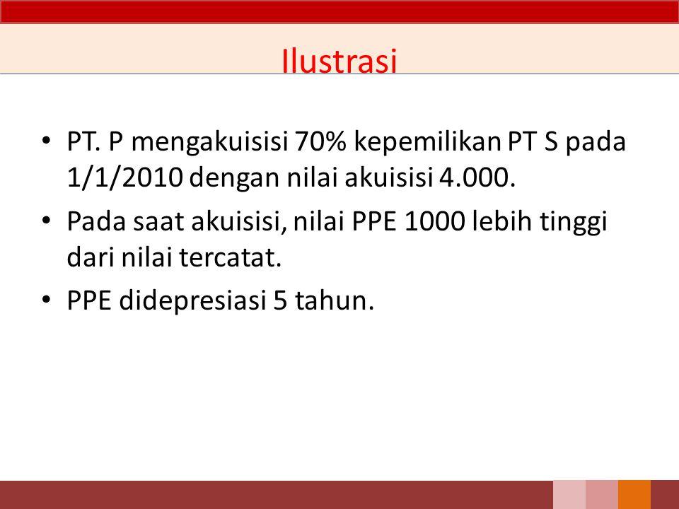 Ilustrasi PT. P mengakuisisi 70% kepemilikan PT S pada 1/1/2010 dengan nilai akuisisi 4.000. Pada saat akuisisi, nilai PPE 1000 lebih tinggi dari nila