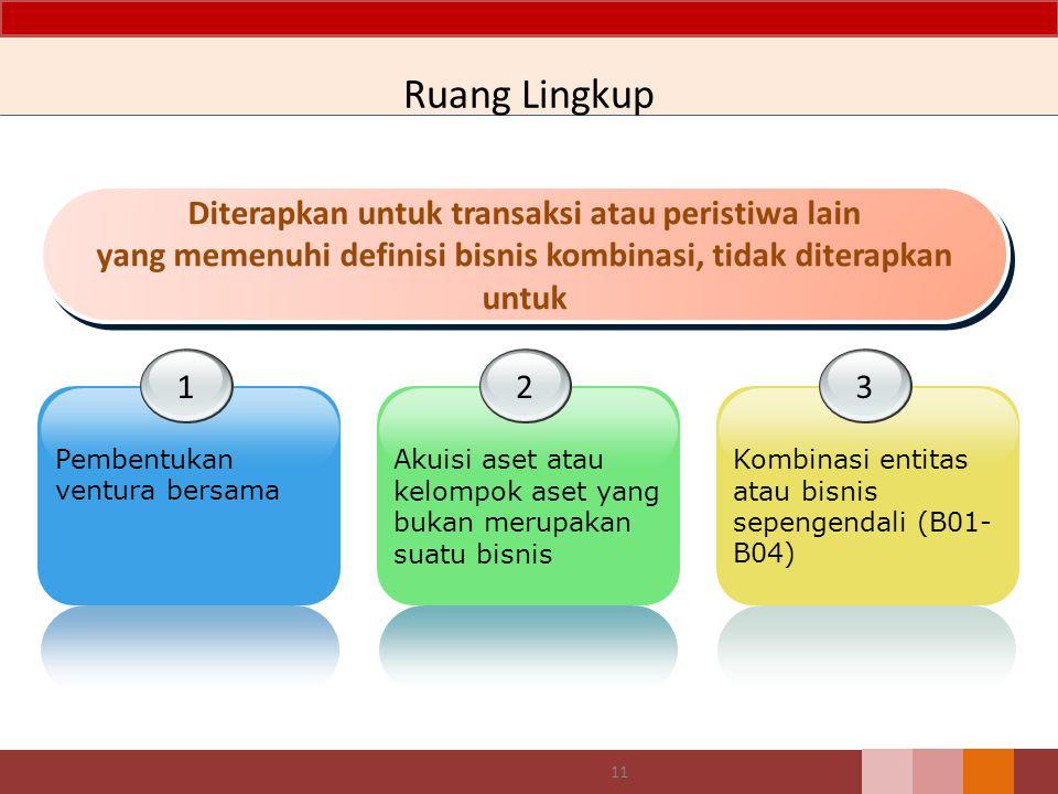 Ruang Lingkup 1 Pembentukan ventura bersama 2 Akuisi aset atau kelompok aset yang bukan merupakan suatu bisnis 3 Kombinasi entitas atau bisnis sepenge