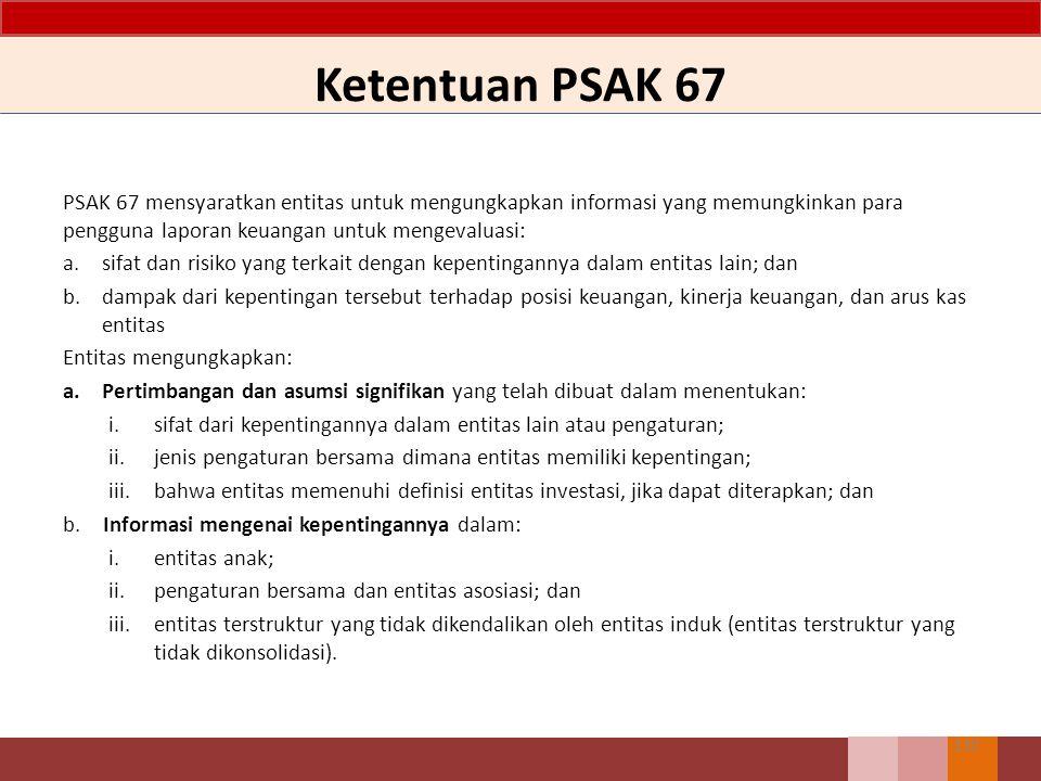 Ketentuan PSAK 67 PSAK 67 mensyaratkan entitas untuk mengungkapkan informasi yang memungkinkan para pengguna laporan keuangan untuk mengevaluasi: a.si