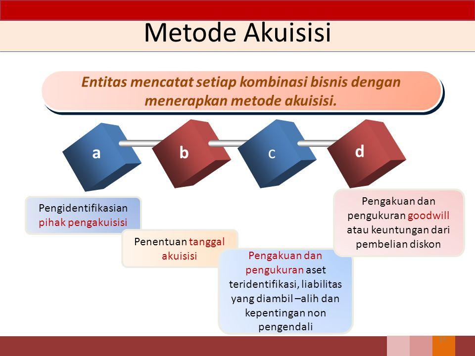 Pengidentifikasian pihak pengakuisisi Penentuan tanggal akuisisi Metode Akuisisi abc d 15 Entitas mencatat setiap kombinasi bisnis dengan menerapkan m