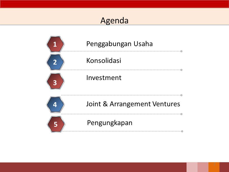 Agenda Penggabungan Usaha 1 Konsolidasi 2 Investment 3 Joint & Arrangement Ventures 4 2 Pengungkapan 5