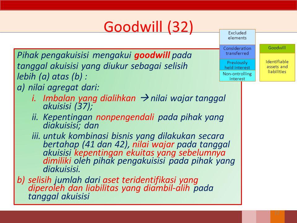 Pihak pengakuisisi mengakui goodwill pada tanggal akuisisi yang diukur sebagai selisih lebih (a) atas (b) : a)nilai agregat dari: i.Imbalan yang diali