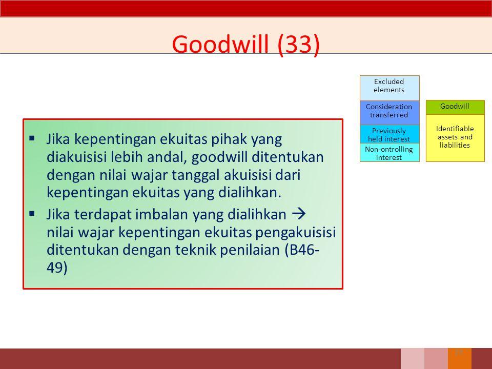  Jika kepentingan ekuitas pihak yang diakuisisi lebih andal, goodwill ditentukan dengan nilai wajar tanggal akuisisi dari kepentingan ekuitas yang di