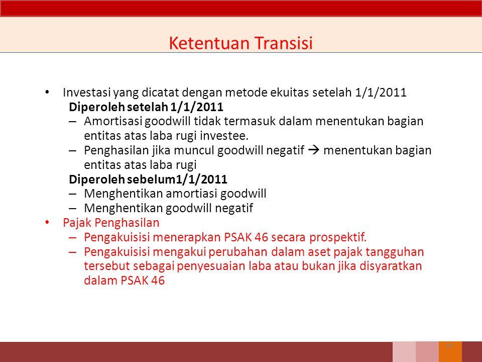 Ketentuan Transisi Investasi yang dicatat dengan metode ekuitas setelah 1/1/2011 Diperoleh setelah 1/1/2011 – Amortisasi goodwill tidak termasuk dalam