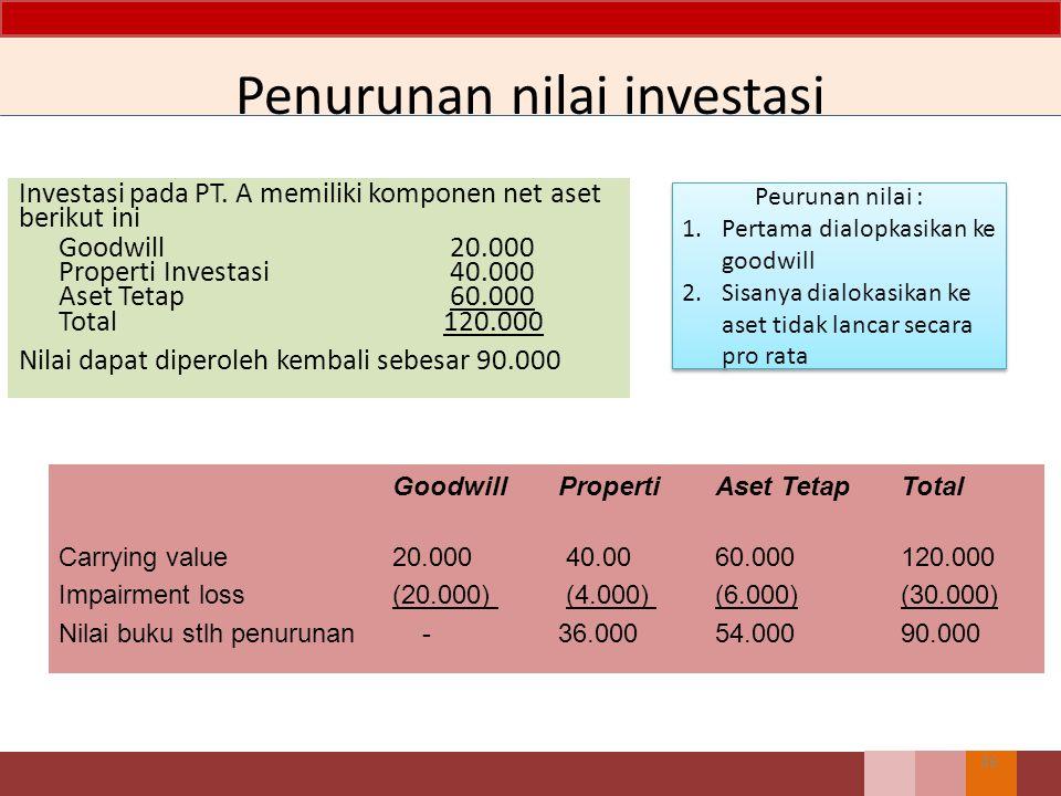 Investasi pada PT. A memiliki komponen net aset berikut ini Goodwill 20.000 Properti Investasi 40.000 Aset Tetap 60.000 Total120.000 Nilai dapat diper