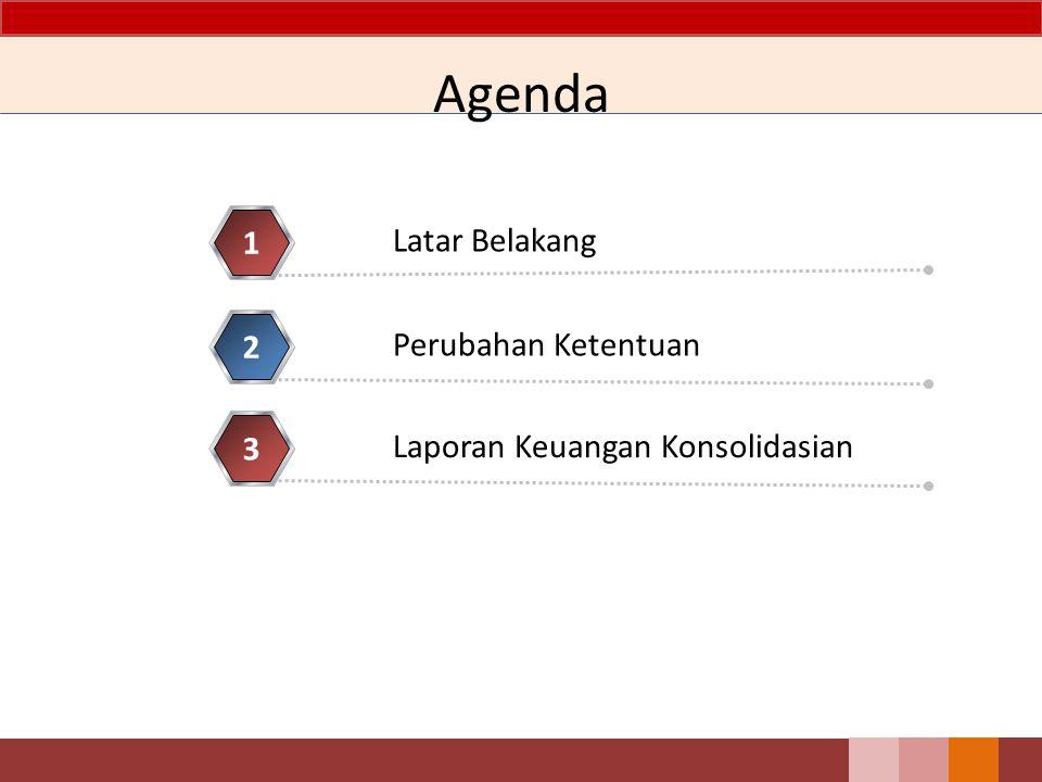 Agenda Latar Belakang 1 Perubahan Ketentuan 2 Laporan Keuangan Konsolidasian 3