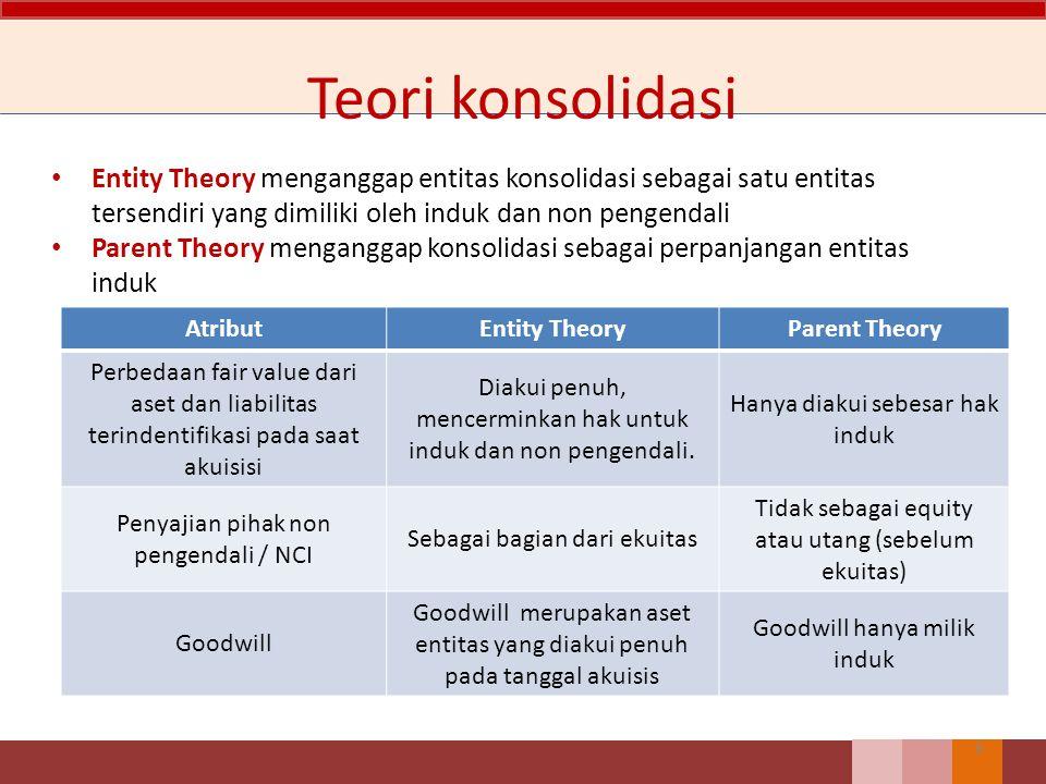 Teori konsolidasi 6 AtributEntity TheoryParent Theory Perbedaan fair value dari aset dan liabilitas terindentifikasi pada saat akuisisi Diakui penuh,