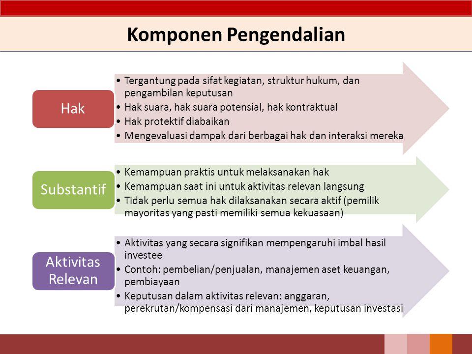 Komponen Pengendalian Tergantung pada sifat kegiatan, struktur hukum, dan pengambilan keputusan Hak suara, hak suara potensial, hak kontraktual Hak pr
