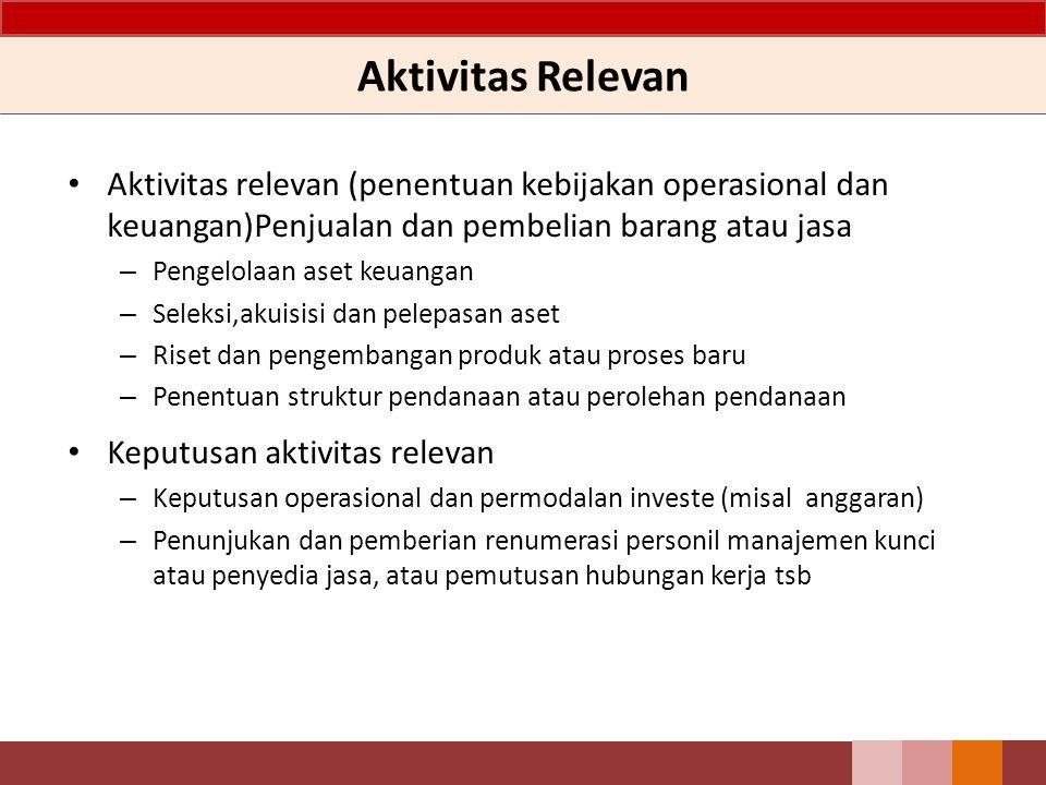 Aktivitas Relevan Aktivitas relevan (penentuan kebijakan operasional dan keuangan)Penjualan dan pembelian barang atau jasa – Pengelolaan aset keuangan