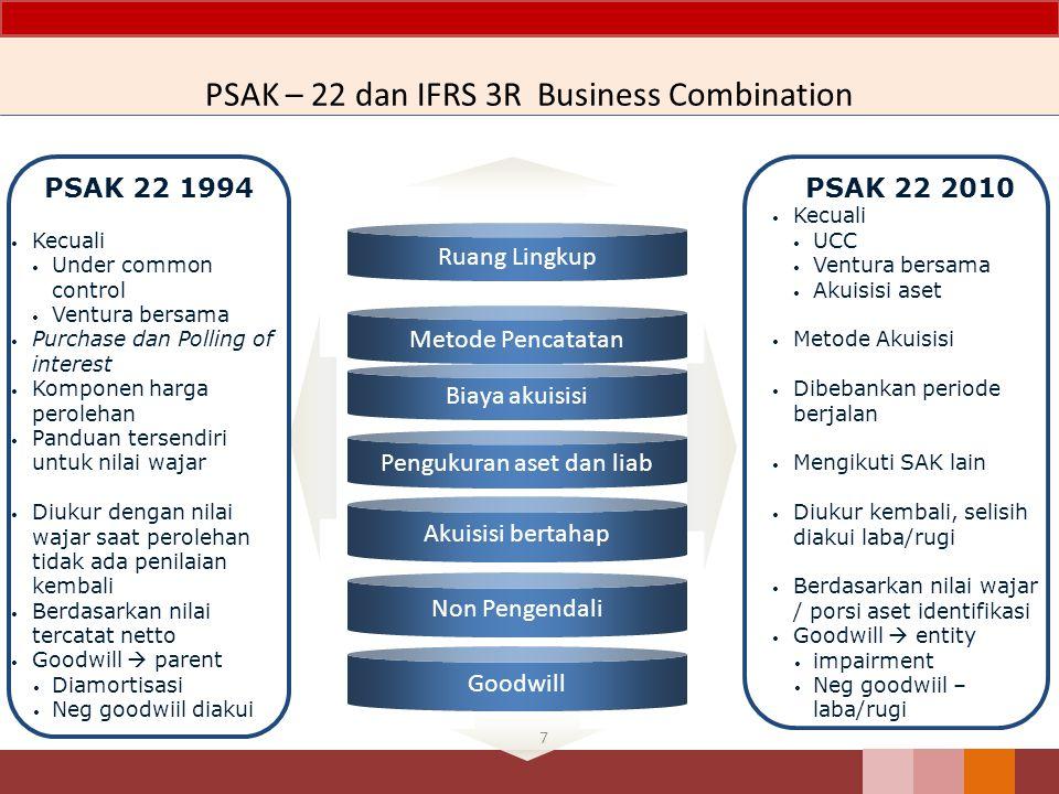 Perbedaan dengan PSAK 22 dan IFRS 3 Penerapan dini dihilangkan Ketentuan transisi Goodwill Negatif goodwill Aset tidak berwujud Investasi metode ekuitas PSAK 22 2010 8 Tanggal effektif