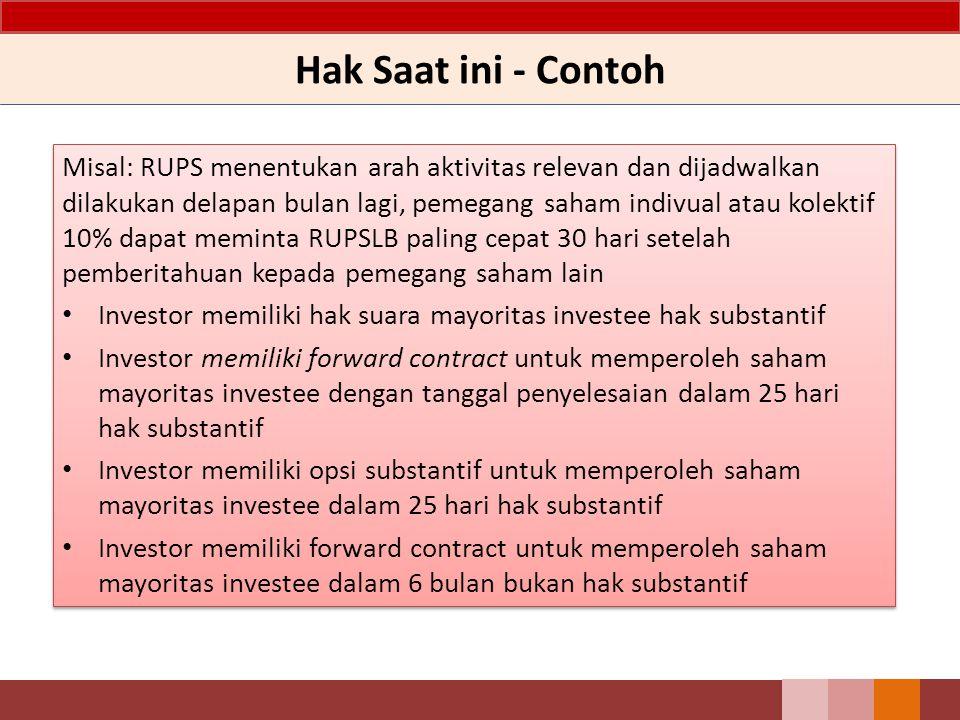 Hak Saat ini - Contoh Misal: RUPS menentukan arah aktivitas relevan dan dijadwalkan dilakukan delapan bulan lagi, pemegang saham indivual atau kolekti
