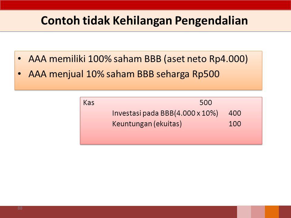 Contoh tidak Kehilangan Pengendalian AAA memiliki 100% saham BBB (aset neto Rp4.000) AAA menjual 10% saham BBB seharga Rp500 AAA memiliki 100% saham B