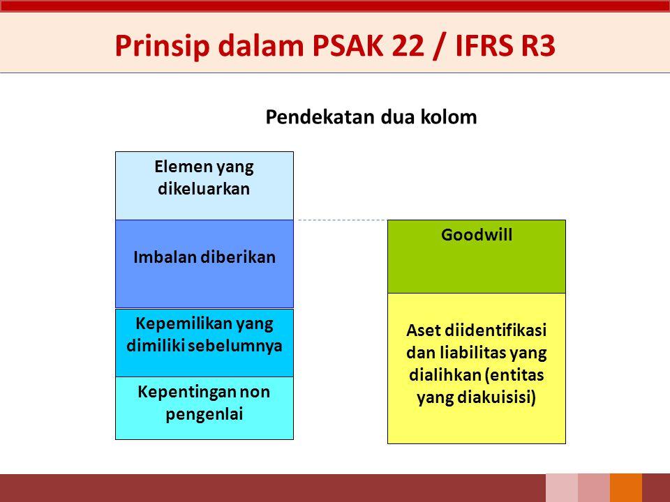 Rugi Penurunan Nilai Indikasi penurunan nilai menggunakan ketentuan dalam instrumen keuangan (PSAK 55) Penurunan nilai investasi (termasuk didalamnya goowill) diuji berdasarkan PSAK 48, sebagai aset tunggal.