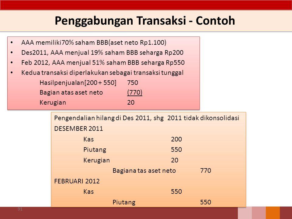 Penggabungan Transaksi - Contoh Pengendalian hilang di Des 2011, shg 2011 tidak dikonsolidasi DESEMBER 2011 Kas200 Piutang550 Kerugian20 Bagiana tas a