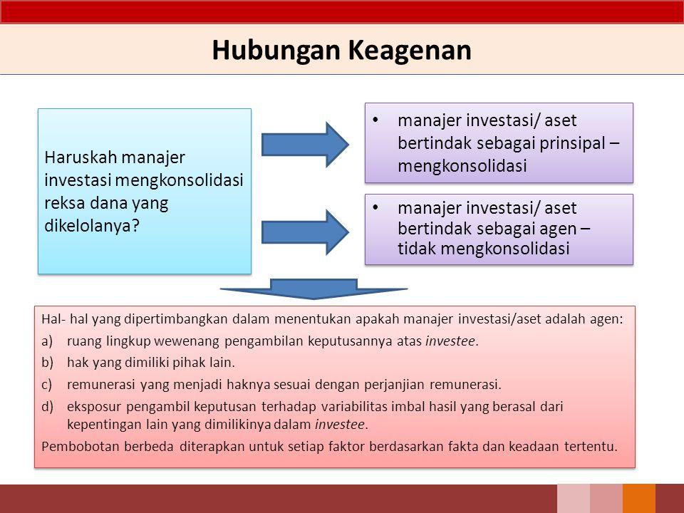 Hubungan Keagenan Haruskah manajer investasi mengkonsolidasi reksa dana yang dikelolanya? Hal- hal yang dipertimbangkan dalam menentukan apakah manaje