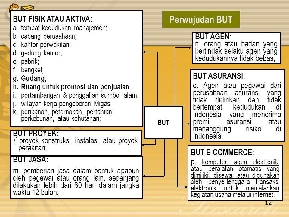 12 BUT BUT PROYEK: l.proyek konstruksi, instalasi, atau proyek perakitan; BUT AGEN : n.