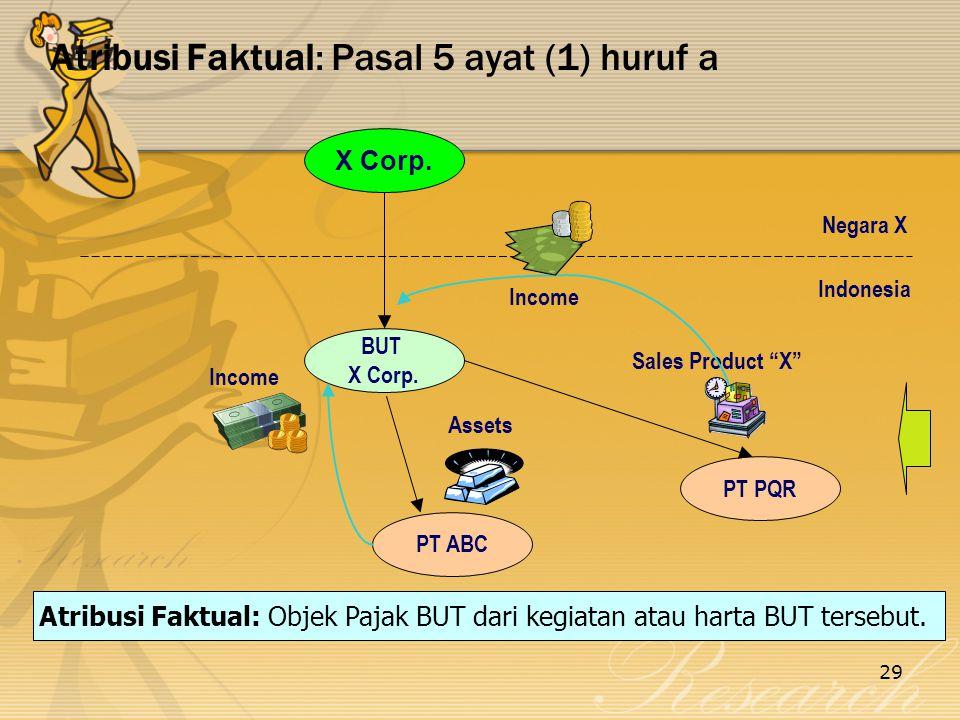 """29 Atribusi Faktual: Pasal 5 ayat (1) huruf a X Corp. BUT X Corp. Negara X Indonesia PT ABC PT PQR Sales Product """"X"""" Income Assets Atribusi Faktual: O"""