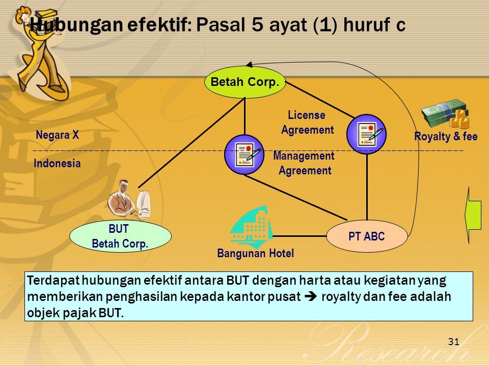31 Hubungan efektif: Pasal 5 ayat (1) huruf c Betah Corp. BUT Betah Corp. Negara X Indonesia PT ABC Royalty & fee Terdapat hubungan efektif antara BUT