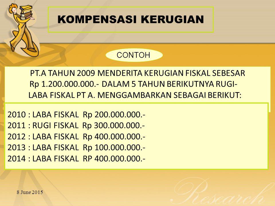 8 June 2015 KOMPENSASI KERUGIAN CONTOH PT.A TAHUN 2009 MENDERITA KERUGIAN FISKAL SEBESAR Rp 1.200.000.000.- DALAM 5 TAHUN BERIKUTNYA RUGI- LABA FISKAL PT A.