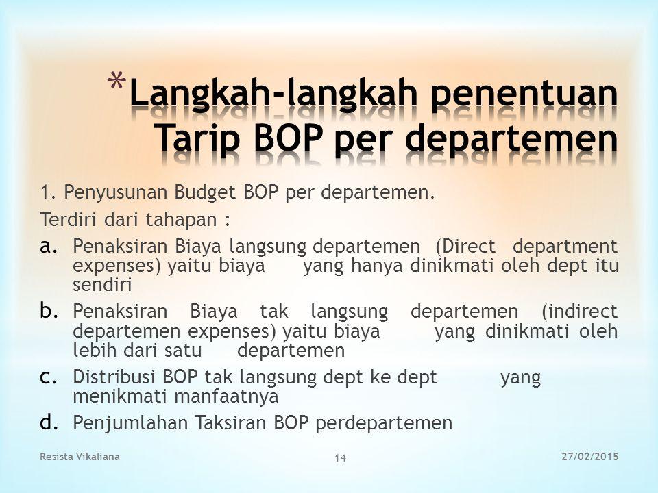 1. Penyusunan Budget BOP per departemen. Terdiri dari tahapan : a. Penaksiran Biaya langsung departemen (Direct department expenses) yaitu biaya yang