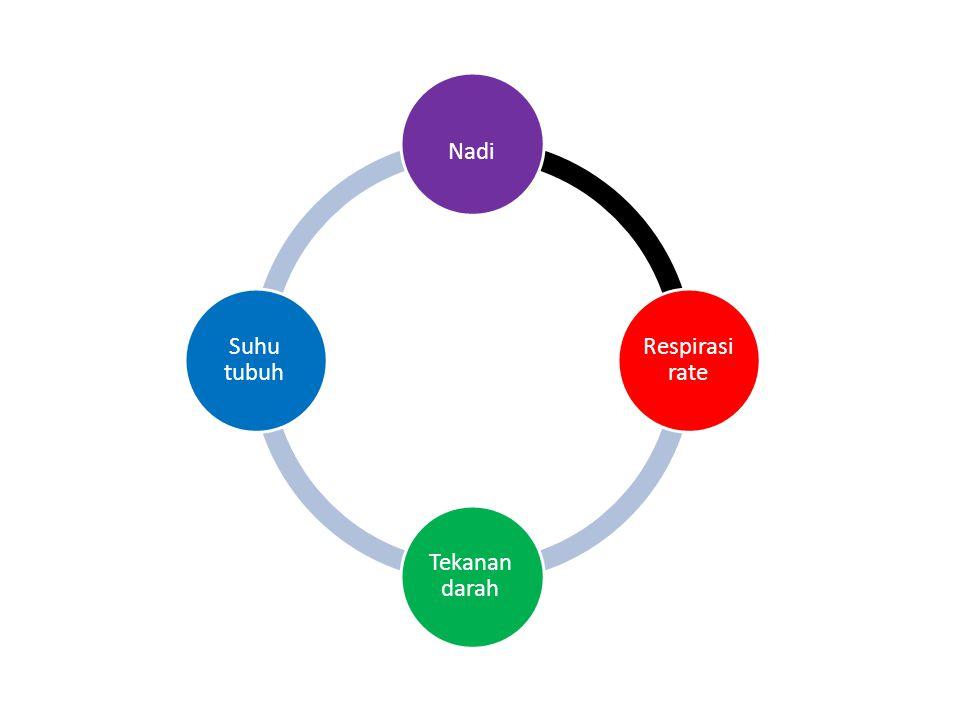 Nadi Vital sign Respirasi rate Tekanan darah Suhu tubuh