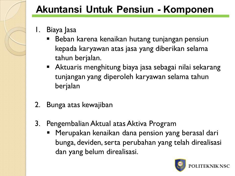 POLITEKNIK NSC Akuntansi Untuk Pensiun - Komponen 1.Biaya Jasa  Beban karena kenaikan hutang tunjangan pensiun kepada karyawan atas jasa yang diberik