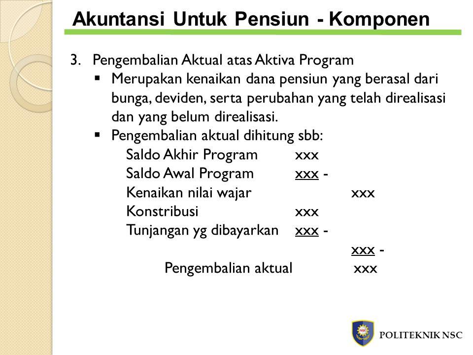POLITEKNIK NSC Akuntansi Untuk Pensiun - Komponen 3. Pengembalian Aktual atas Aktiva Program  Merupakan kenaikan dana pensiun yang berasal dari bunga