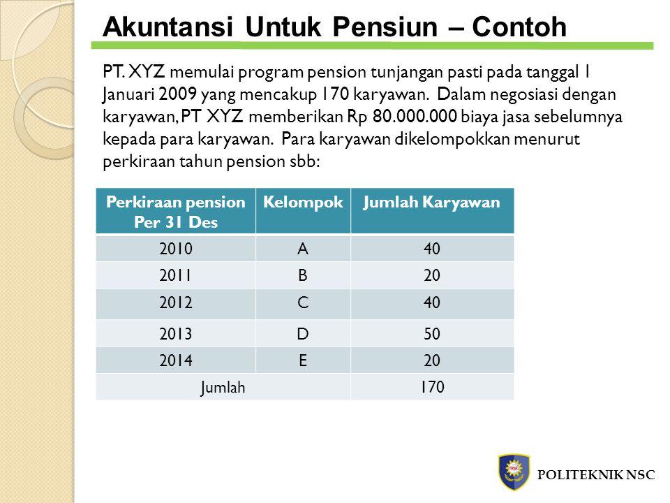 POLITEKNIK NSC Akuntansi Untuk Pensiun – Contoh PT. XYZ memulai program pension tunjangan pasti pada tanggal 1 Januari 2009 yang mencakup 170 karyawan