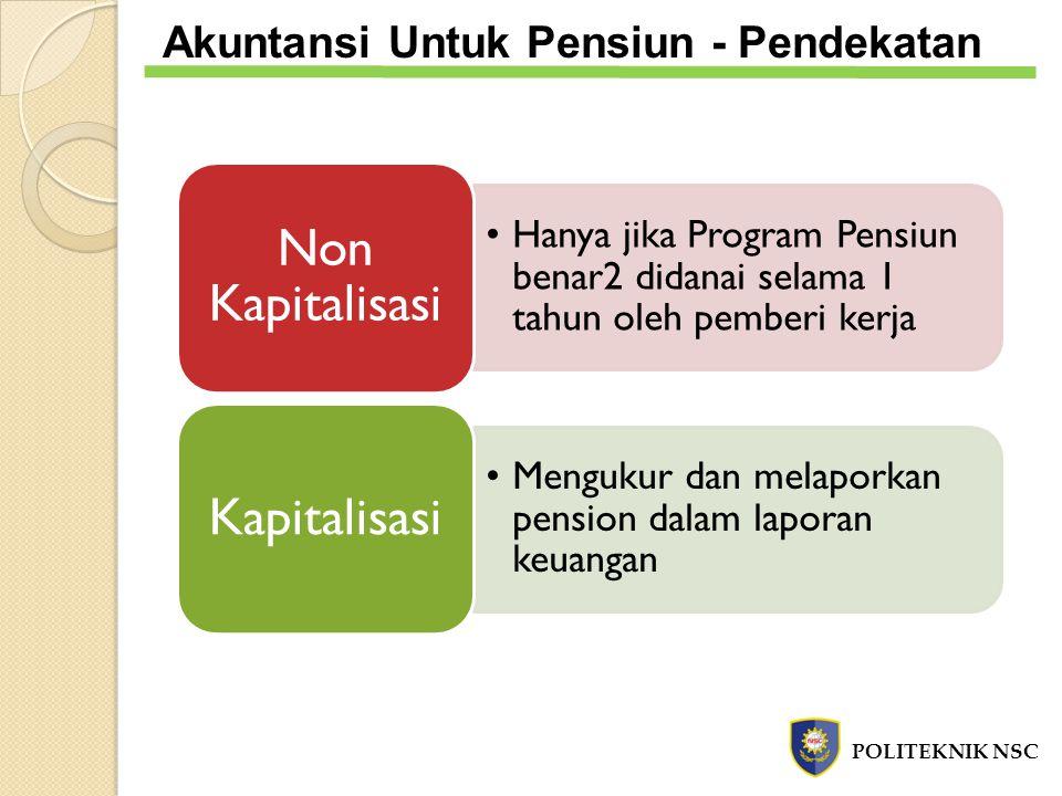 POLITEKNIK NSC Akuntansi Untuk Pensiun - Pendekatan Hanya jika Program Pensiun benar2 didanai selama 1 tahun oleh pemberi kerja Non Kapitalisasi Mengu