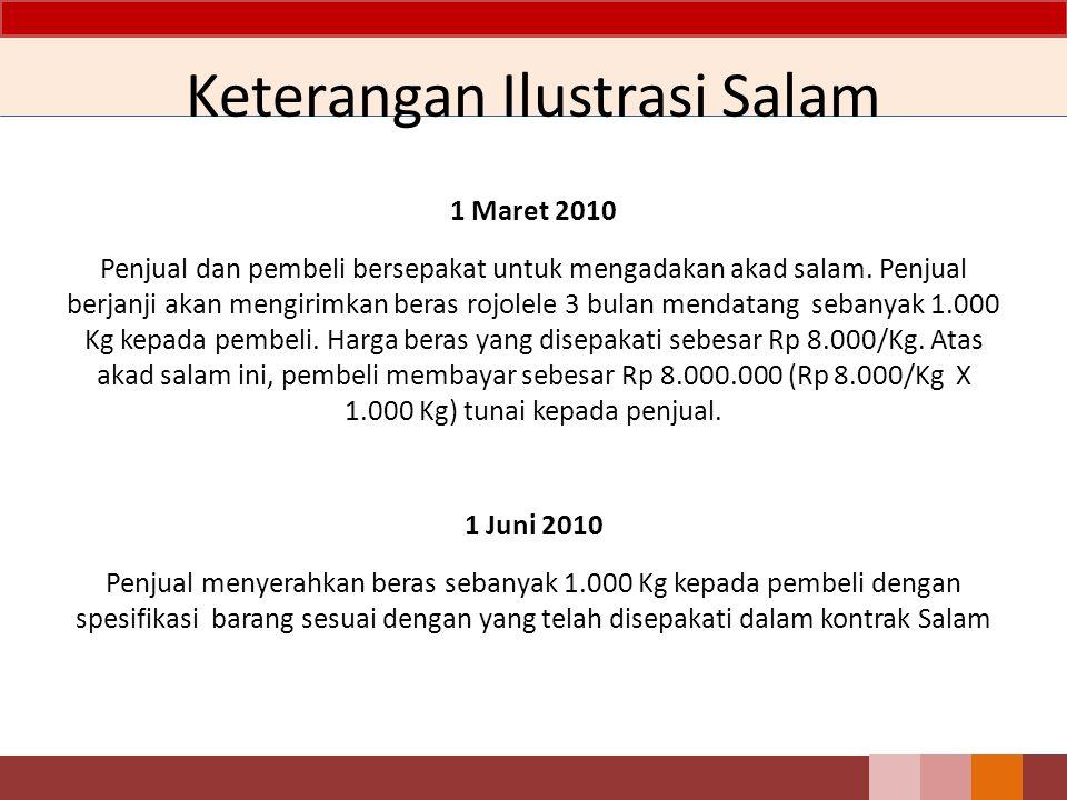 Keterangan Ilustrasi Salam 1 Maret 2010 Penjual dan pembeli bersepakat untuk mengadakan akad salam. Penjual berjanji akan mengirimkan beras rojolele 3