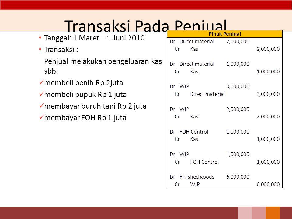 Transaksi Pada Penjual Tanggal: 1 Maret – 1 Juni 2010 Transaksi : Penjual melakukan pengeluaran kas sbb: membeli benih Rp 2juta membeli pupuk Rp 1 jut