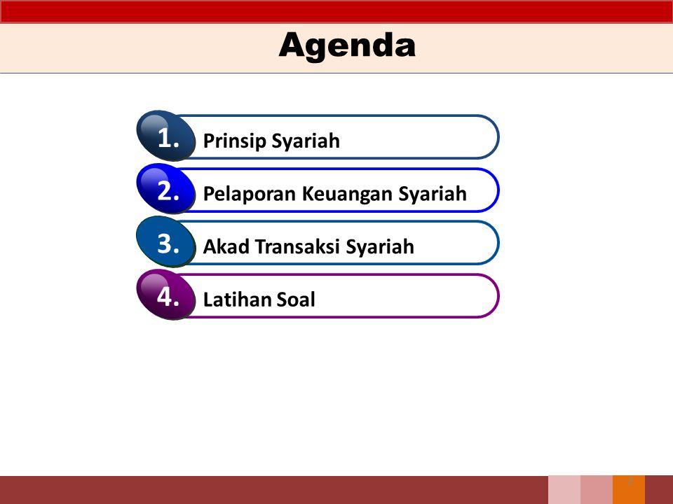 Agenda Prinsip Syariah 1. Pelaporan Keuangan Syariah 2. Akad Transaksi Syariah 3. Latihan Soal 4. 2