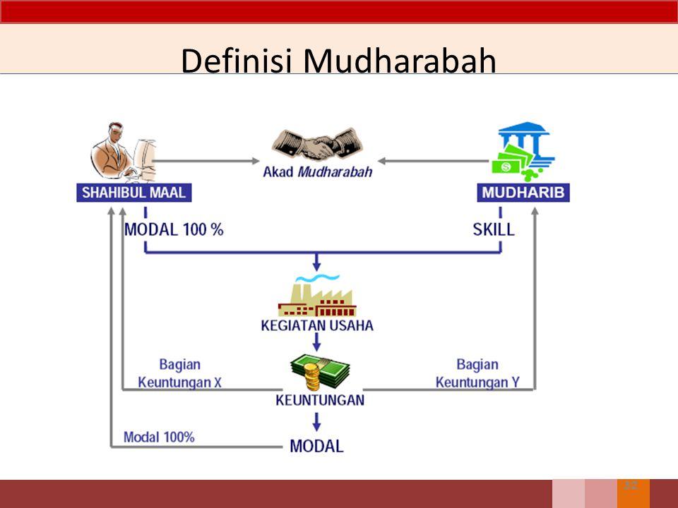 Definisi Mudharabah 32
