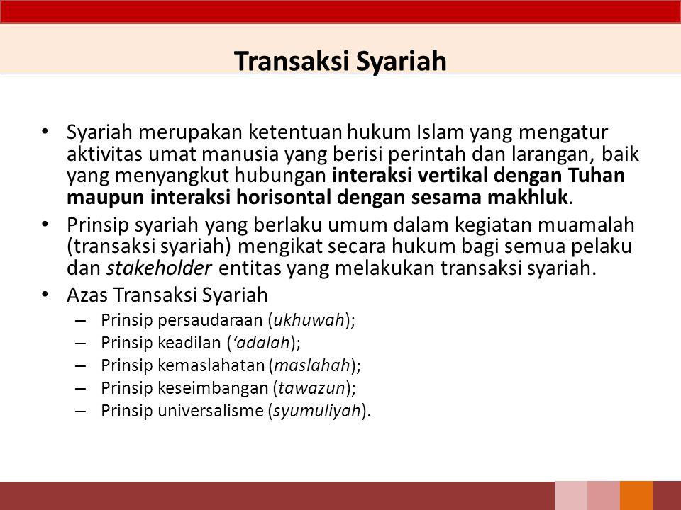 Keterangan Ilustrasi Salam Paralel TanggalTransaksi 28 Feb 2010 Bank bersepakat mengadakan akad Salam dengan petani apel Malang (penjual).
