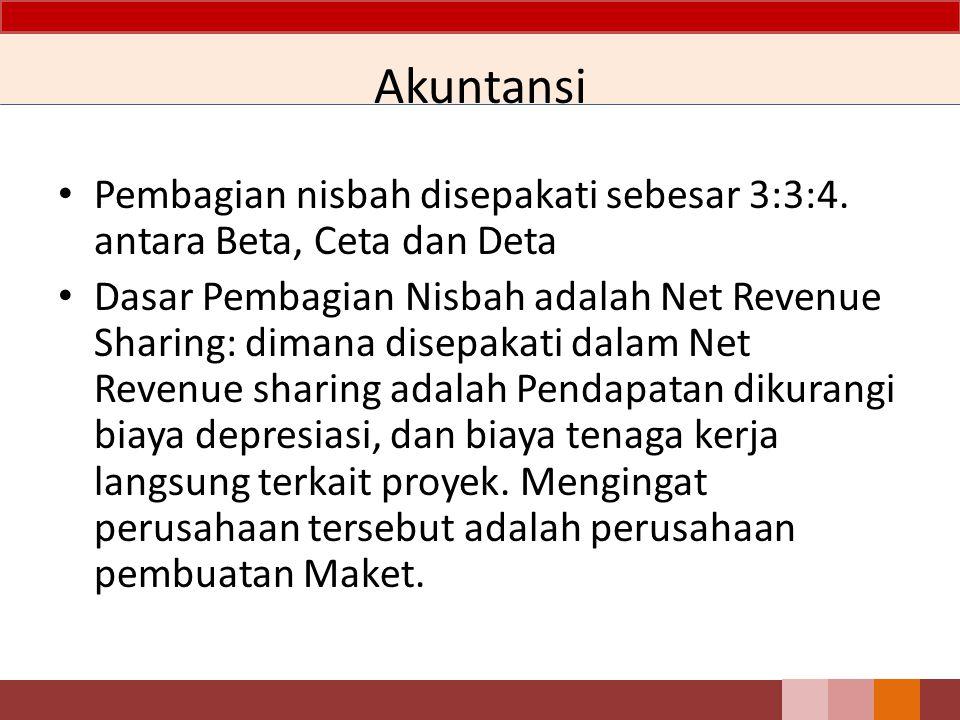 Akuntansi Pembagian nisbah disepakati sebesar 3:3:4. antara Beta, Ceta dan Deta Dasar Pembagian Nisbah adalah Net Revenue Sharing: dimana disepakati d
