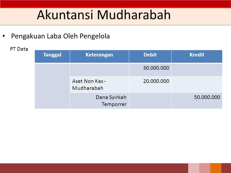 Akuntansi Mudharabah Pengakuan Laba Oleh Pengelola TanggalKeteranganDebitKredit 30.000.000 Aset Non Kas - Mudharabah 20.000.000 Dana Syirkah Temporrer