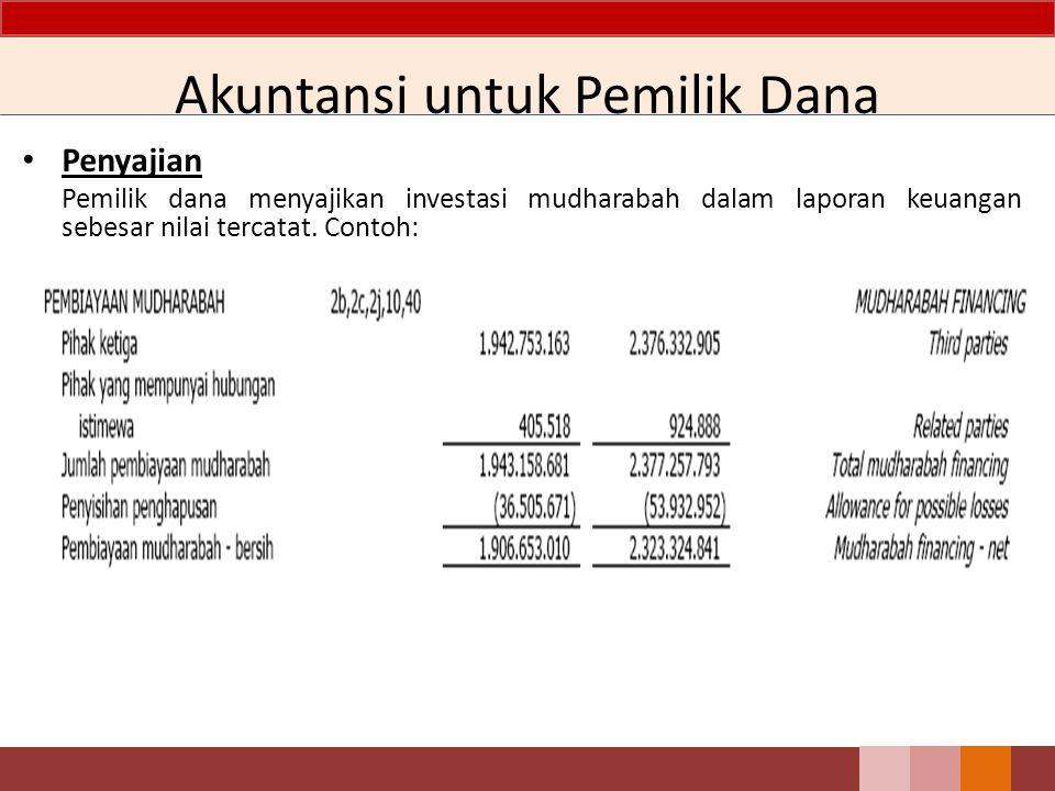 Akuntansi untuk Pemilik Dana Penyajian Pemilik dana menyajikan investasi mudharabah dalam laporan keuangan sebesar nilai tercatat. Contoh: